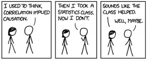 correlation causation cartoon no link